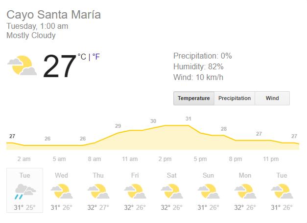 Cayo Santa Maria Weather
